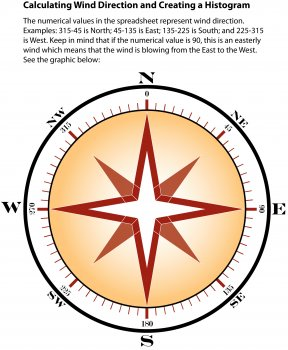 wind-direction-compass
